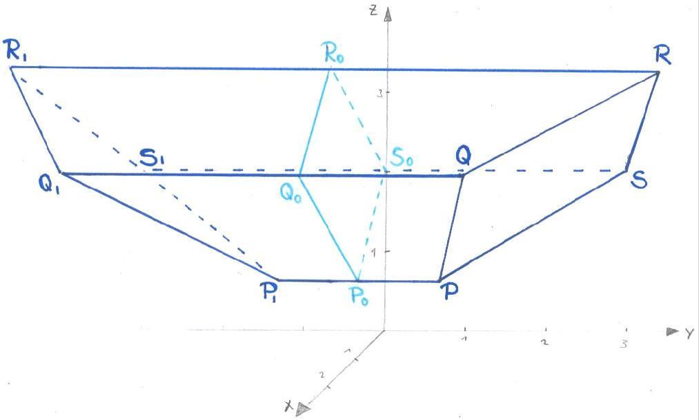2 5durchdie spiegelung des parallelogramms an der x z ebene und dieverbindung der einander. Black Bedroom Furniture Sets. Home Design Ideas